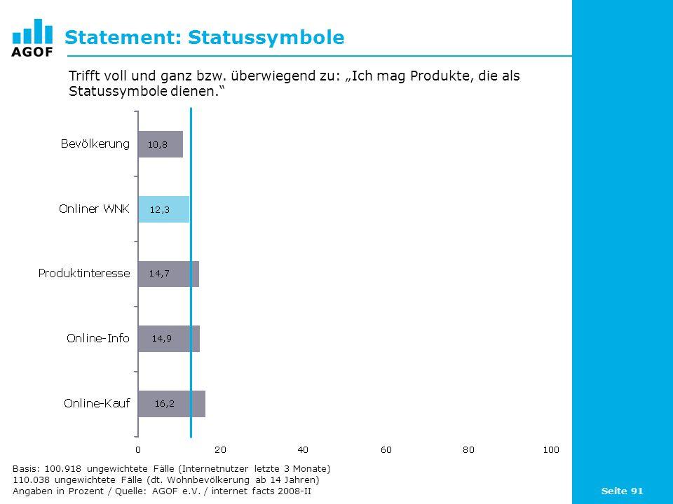 Seite 91 Statement: Statussymbole Basis: 100.918 ungewichtete Fälle (Internetnutzer letzte 3 Monate) 110.038 ungewichtete Fälle (dt. Wohnbevölkerung a