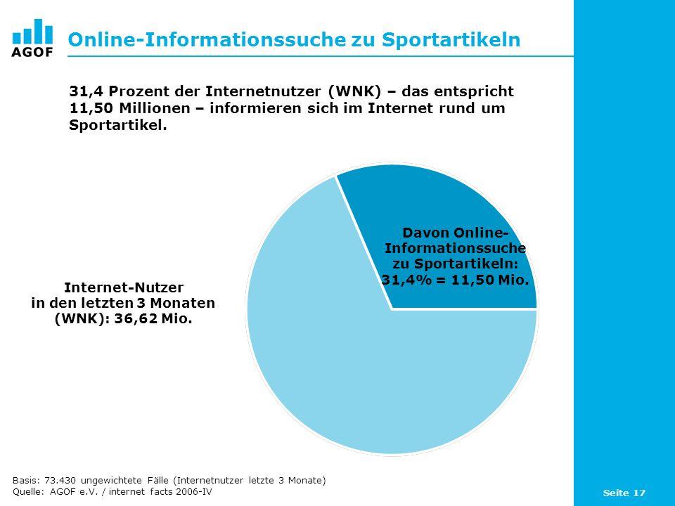 Seite 17 Online-Informationssuche zu Sportartikeln Davon Online- Informationssuche zu Sportartikeln: 31,4% = 11,50 Mio.