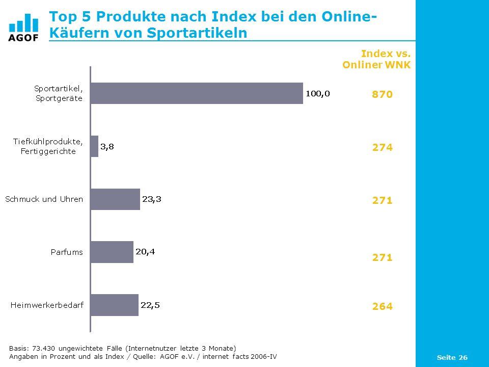 Seite 26 Top 5 Produkte nach Index bei den Online- Käufern von Sportartikeln Basis: 73.430 ungewichtete Fälle (Internetnutzer letzte 3 Monate) Angaben in Prozent und als Index / Quelle: AGOF e.V.