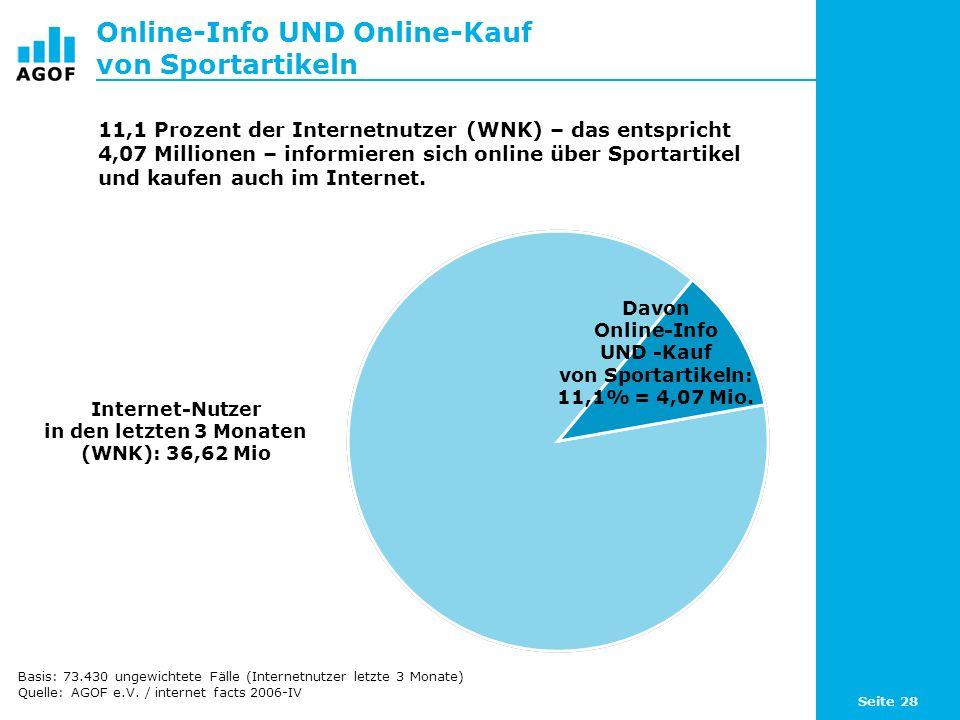 Seite 28 Online-Info UND Online-Kauf von Sportartikeln Internet-Nutzer in den letzten 3 Monaten (WNK): 36,62 Mio 11,1 Prozent der Internetnutzer (WNK) – das entspricht 4,07 Millionen – informieren sich online über Sportartikel und kaufen auch im Internet.