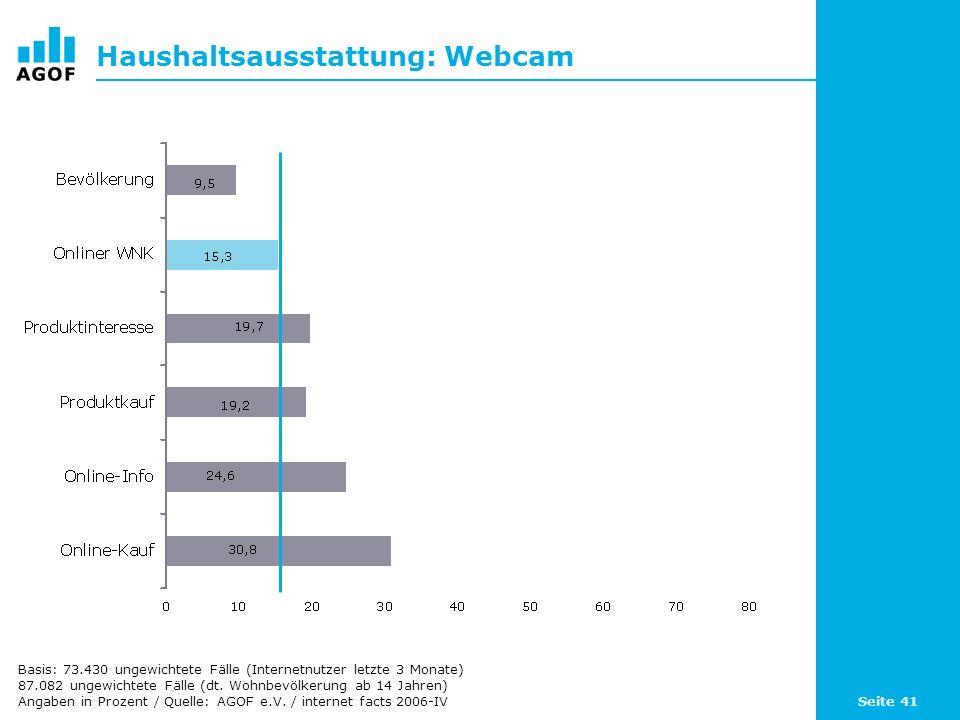 Seite 41 Haushaltsausstattung: Webcam Basis: 73.430 ungewichtete Fälle (Internetnutzer letzte 3 Monate) 87.082 ungewichtete Fälle (dt.