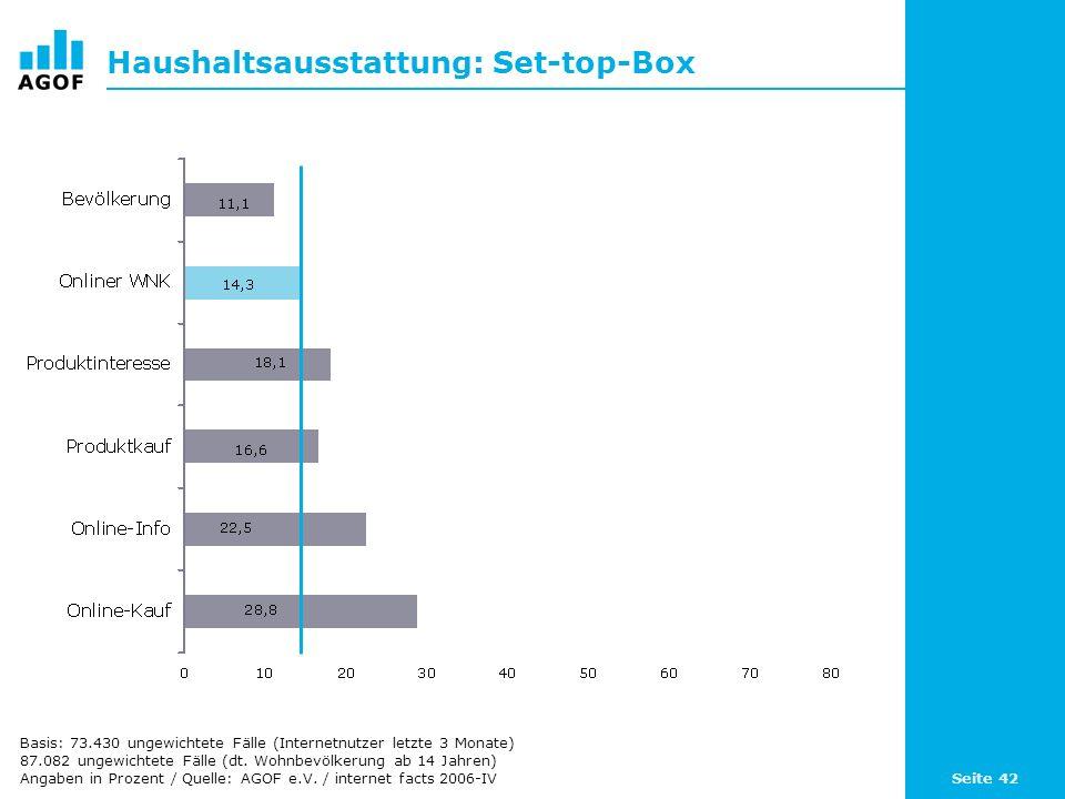 Seite 42 Haushaltsausstattung: Set-top-Box Basis: 73.430 ungewichtete Fälle (Internetnutzer letzte 3 Monate) 87.082 ungewichtete Fälle (dt.