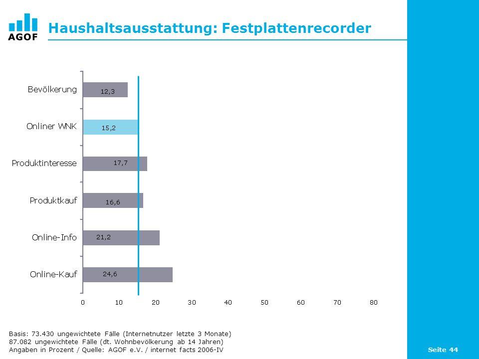 Seite 44 Haushaltsausstattung: Festplattenrecorder Basis: 73.430 ungewichtete Fälle (Internetnutzer letzte 3 Monate) 87.082 ungewichtete Fälle (dt.