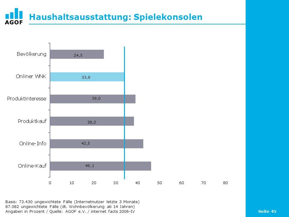 Seite 45 Haushaltsausstattung: Spielekonsolen Basis: 73.430 ungewichtete Fälle (Internetnutzer letzte 3 Monate) 87.082 ungewichtete Fälle (dt.