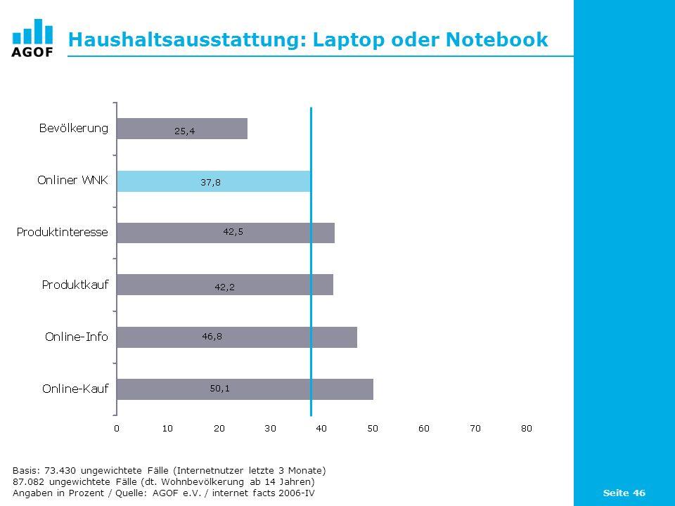 Seite 46 Haushaltsausstattung: Laptop oder Notebook Basis: 73.430 ungewichtete Fälle (Internetnutzer letzte 3 Monate) 87.082 ungewichtete Fälle (dt.