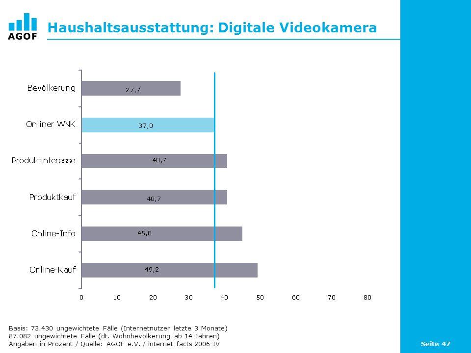 Seite 47 Haushaltsausstattung: Digitale Videokamera Basis: 73.430 ungewichtete Fälle (Internetnutzer letzte 3 Monate) 87.082 ungewichtete Fälle (dt.