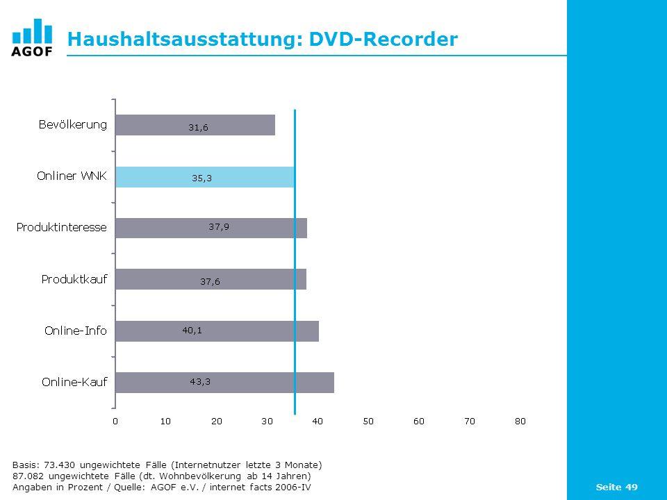 Seite 49 Haushaltsausstattung: DVD-Recorder Basis: 73.430 ungewichtete Fälle (Internetnutzer letzte 3 Monate) 87.082 ungewichtete Fälle (dt.
