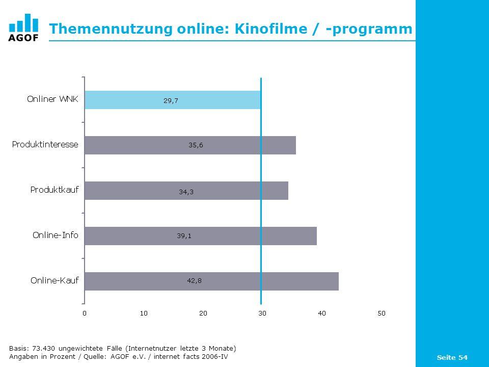 Seite 54 Themennutzung online: Kinofilme / -programm Basis: 73.430 ungewichtete Fälle (Internetnutzer letzte 3 Monate) Angaben in Prozent / Quelle: AGOF e.V.