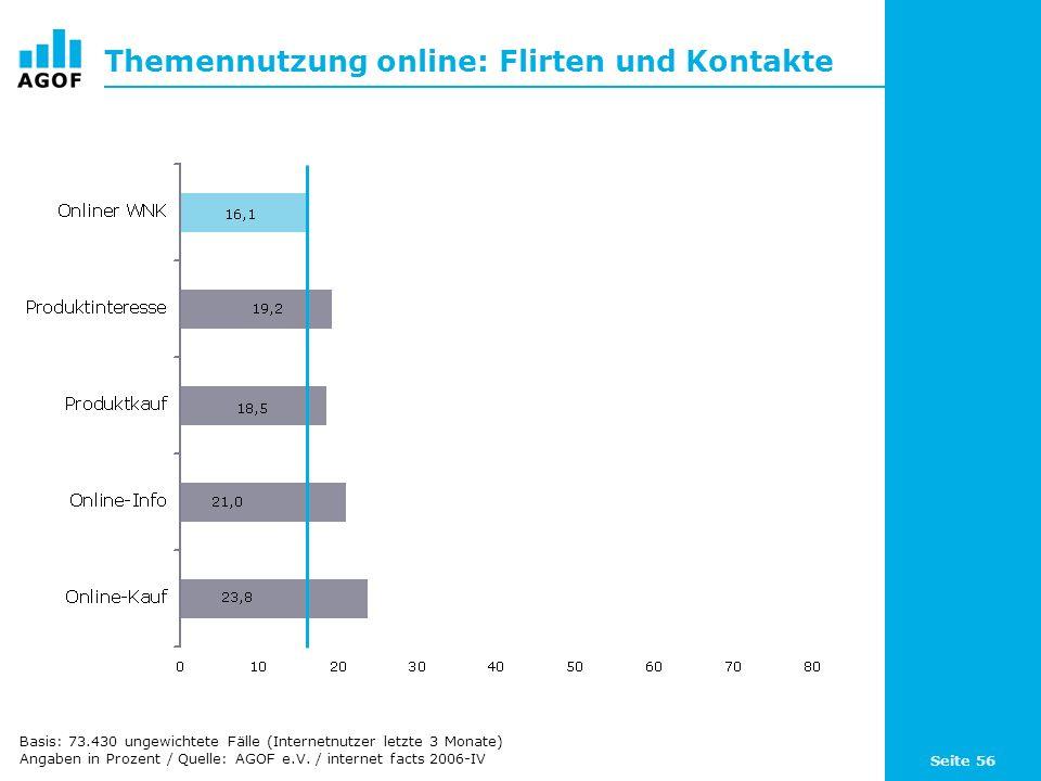 Seite 56 Themennutzung online: Flirten und Kontakte Basis: 73.430 ungewichtete Fälle (Internetnutzer letzte 3 Monate) Angaben in Prozent / Quelle: AGOF e.V.