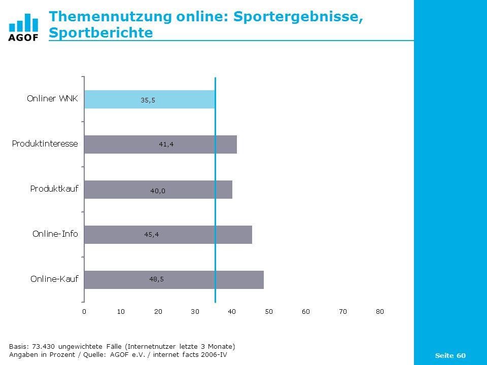 Seite 60 Themennutzung online: Sportergebnisse, Sportberichte Basis: 73.430 ungewichtete Fälle (Internetnutzer letzte 3 Monate) Angaben in Prozent / Quelle: AGOF e.V.