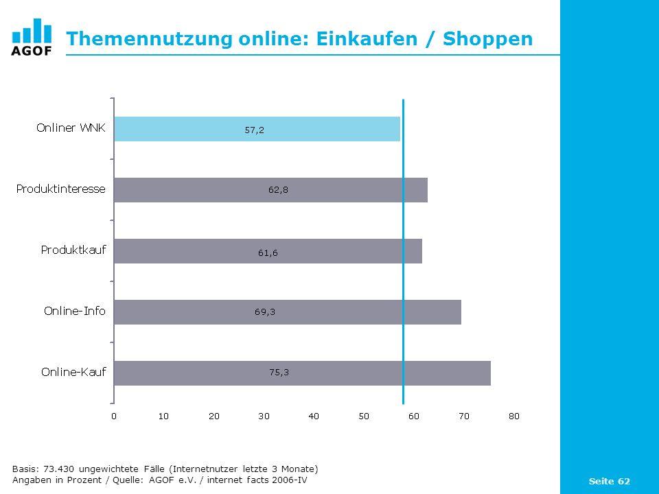 Seite 62 Themennutzung online: Einkaufen / Shoppen Basis: 73.430 ungewichtete Fälle (Internetnutzer letzte 3 Monate) Angaben in Prozent / Quelle: AGOF e.V.
