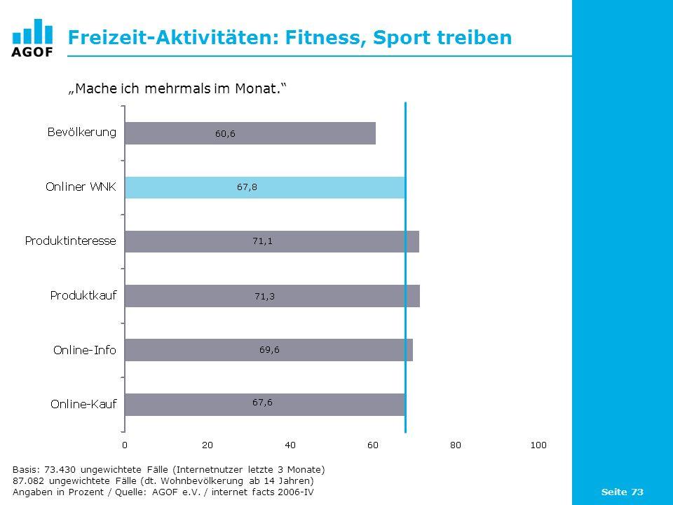 Seite 73 Freizeit-Aktivitäten: Fitness, Sport treiben Basis: 73.430 ungewichtete Fälle (Internetnutzer letzte 3 Monate) 87.082 ungewichtete Fälle (dt.