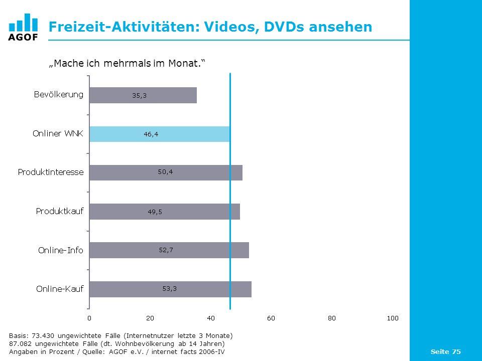 Seite 75 Freizeit-Aktivitäten: Videos, DVDs ansehen Basis: 73.430 ungewichtete Fälle (Internetnutzer letzte 3 Monate) 87.082 ungewichtete Fälle (dt.