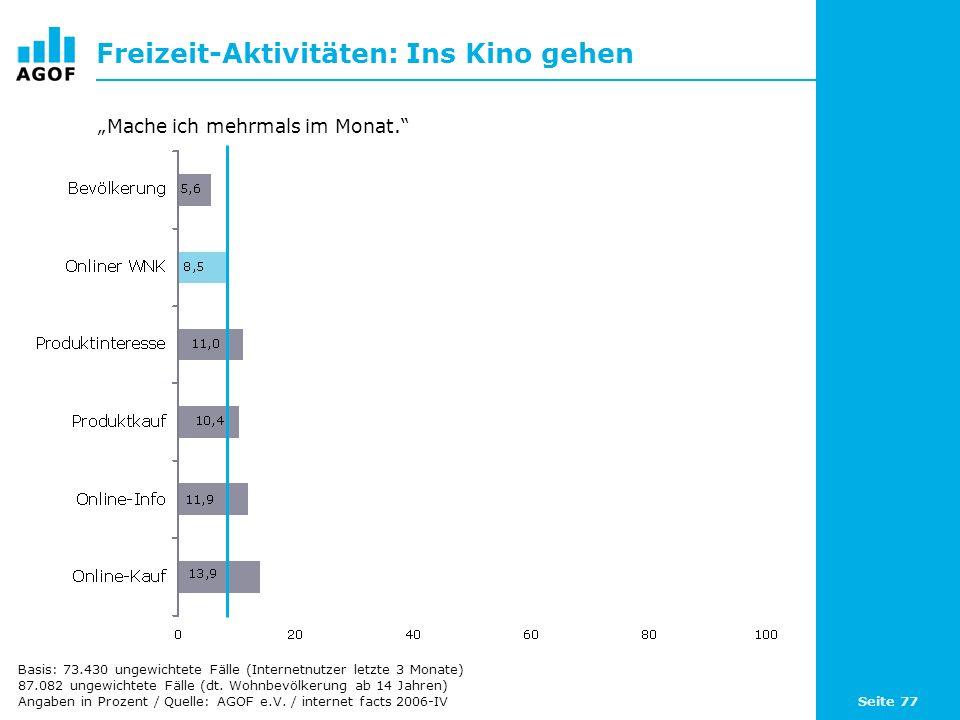 Seite 77 Freizeit-Aktivitäten: Ins Kino gehen Basis: 73.430 ungewichtete Fälle (Internetnutzer letzte 3 Monate) 87.082 ungewichtete Fälle (dt.