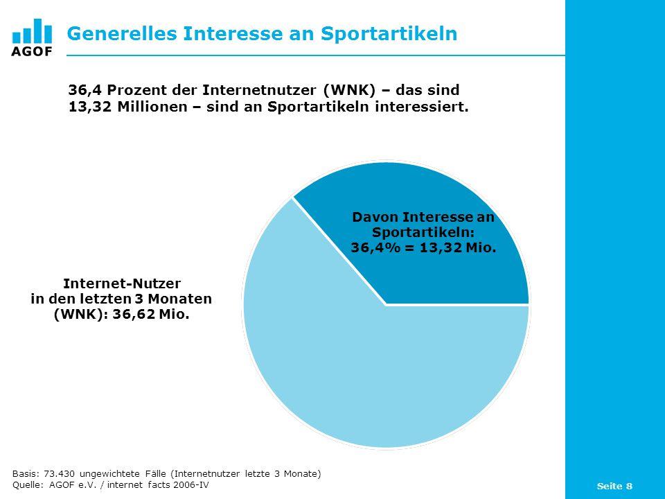 Seite 8 Generelles Interesse an Sportartikeln Davon Interesse an Sportartikeln: 36,4% = 13,32 Mio.