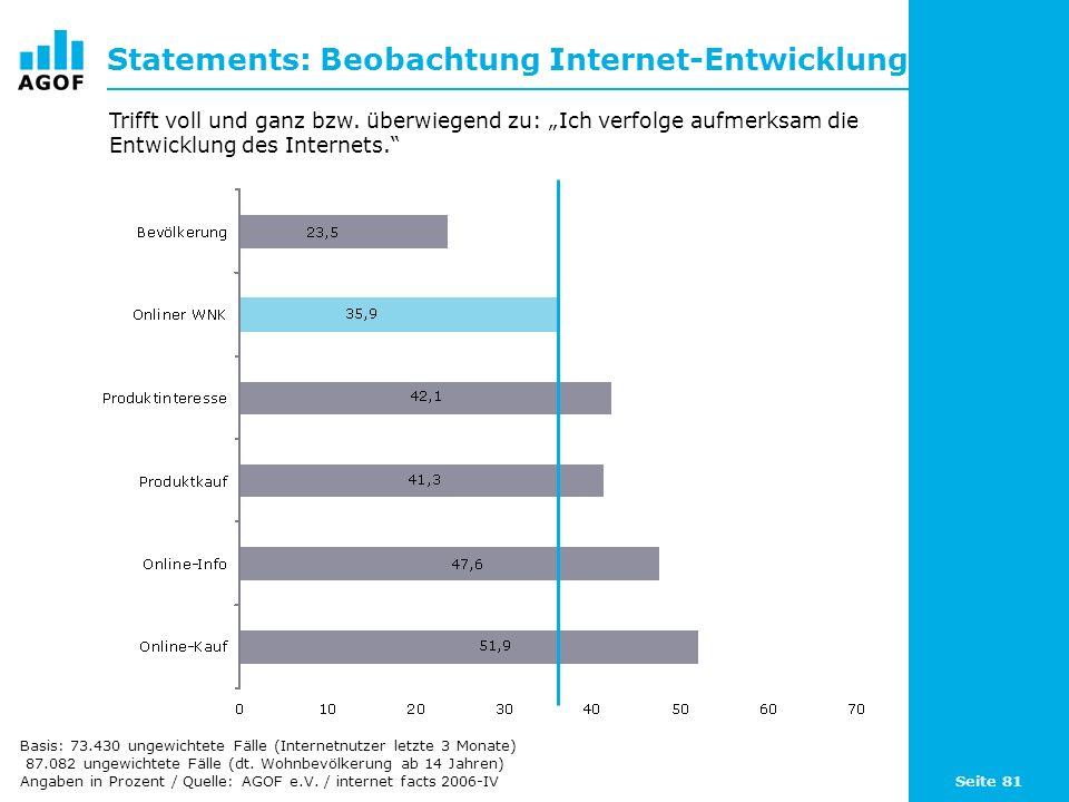 Seite 81 Statements: Beobachtung Internet-Entwicklung Basis: 73.430 ungewichtete Fälle (Internetnutzer letzte 3 Monate) 87.082 ungewichtete Fälle (dt.