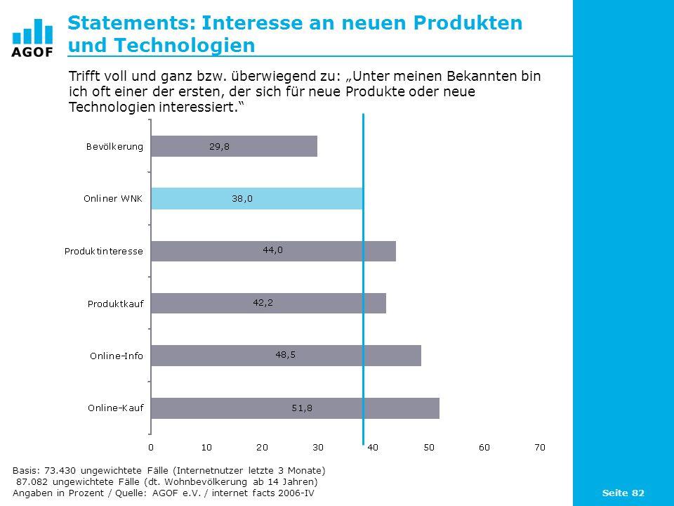 Seite 82 Statements: Interesse an neuen Produkten und Technologien Basis: 73.430 ungewichtete Fälle (Internetnutzer letzte 3 Monate) 87.082 ungewichtete Fälle (dt.
