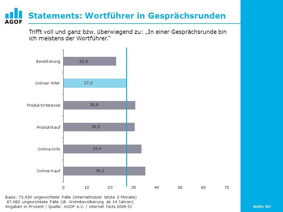 Seite 83 Statements: Wortführer in Gesprächsrunden Basis: 73.430 ungewichtete Fälle (Internetnutzer letzte 3 Monate) 87.082 ungewichtete Fälle (dt.