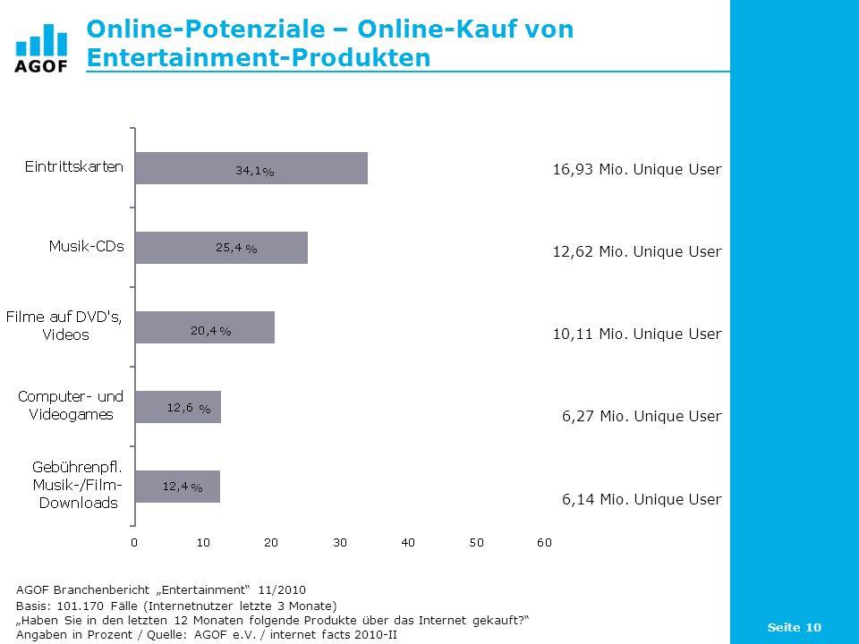 Seite 10 Online-Potenziale – Online-Kauf von Entertainment-Produkten Basis: 101.170 Fälle (Internetnutzer letzte 3 Monate) Haben Sie in den letzten 12