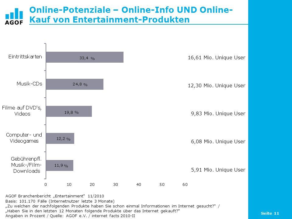 Seite 11 Online-Potenziale – Online-Info UND Online- Kauf von Entertainment-Produkten Basis: 101.170 Fälle (Internetnutzer letzte 3 Monate) Zu welchen