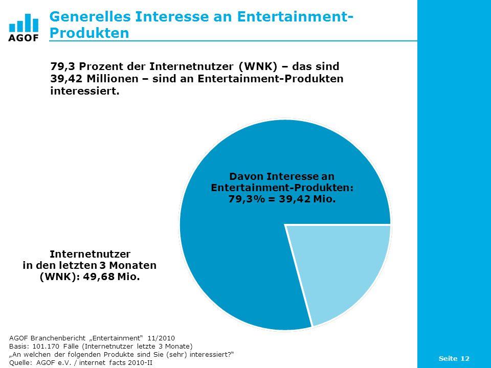 Seite 12 Generelles Interesse an Entertainment- Produkten Davon Interesse an Entertainment-Produkten: 79,3% = 39,42 Mio. Internetnutzer in den letzten