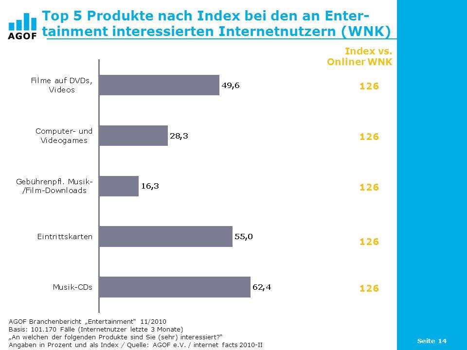 Seite 14 Top 5 Produkte nach Index bei den an Enter- tainment interessierten Internetnutzern (WNK) Basis: 101.170 Fälle (Internetnutzer letzte 3 Monat