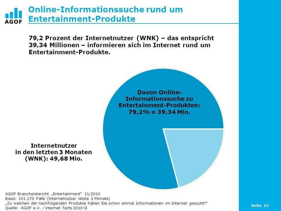 Seite 15 Online-Informationssuche rund um Entertainment-Produkte Davon Online- Informationssuche zu Entertainment-Produkten: 79,2% = 39,34 Mio. Intern