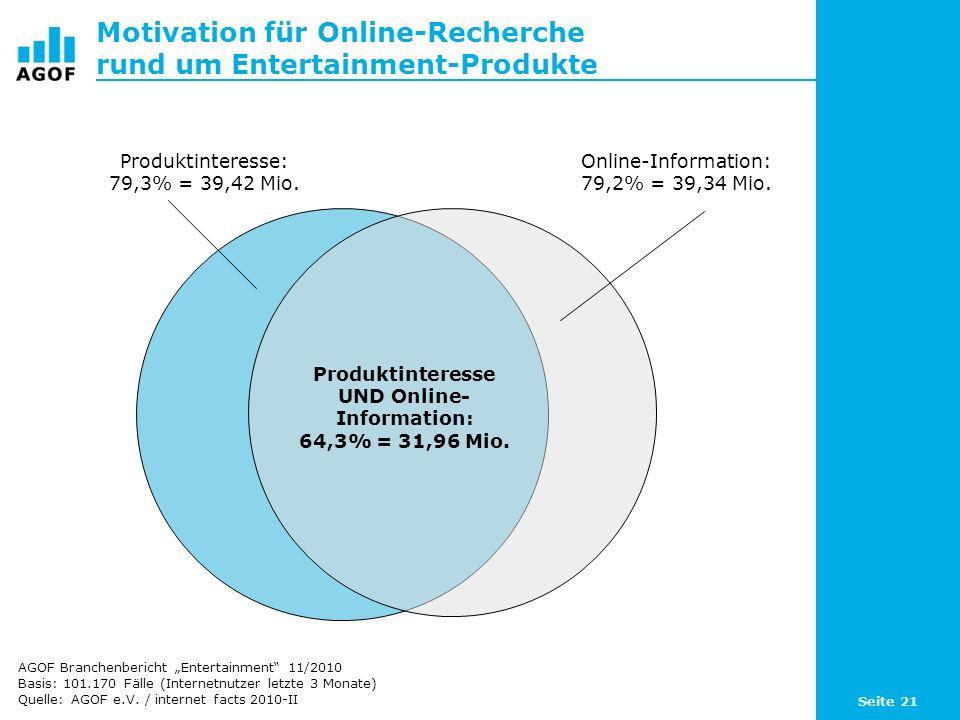 Seite 21 Motivation für Online-Recherche rund um Entertainment-Produkte Basis: 101.170 Fälle (Internetnutzer letzte 3 Monate) Quelle: AGOF e.V. / inte