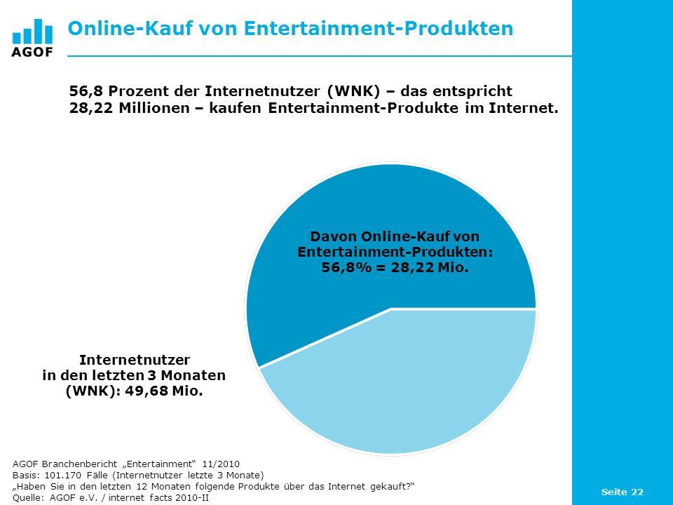 Seite 22 Online-Kauf von Entertainment-Produkten Davon Online-Kauf von Entertainment-Produkten: 56,8% = 28,22 Mio. Internetnutzer in den letzten 3 Mon