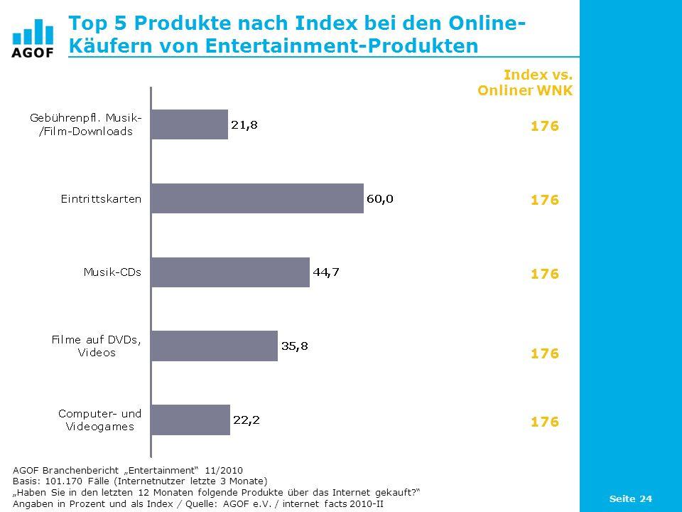 Seite 24 Top 5 Produkte nach Index bei den Online- Käufern von Entertainment-Produkten Basis: 101.170 Fälle (Internetnutzer letzte 3 Monate) Haben Sie