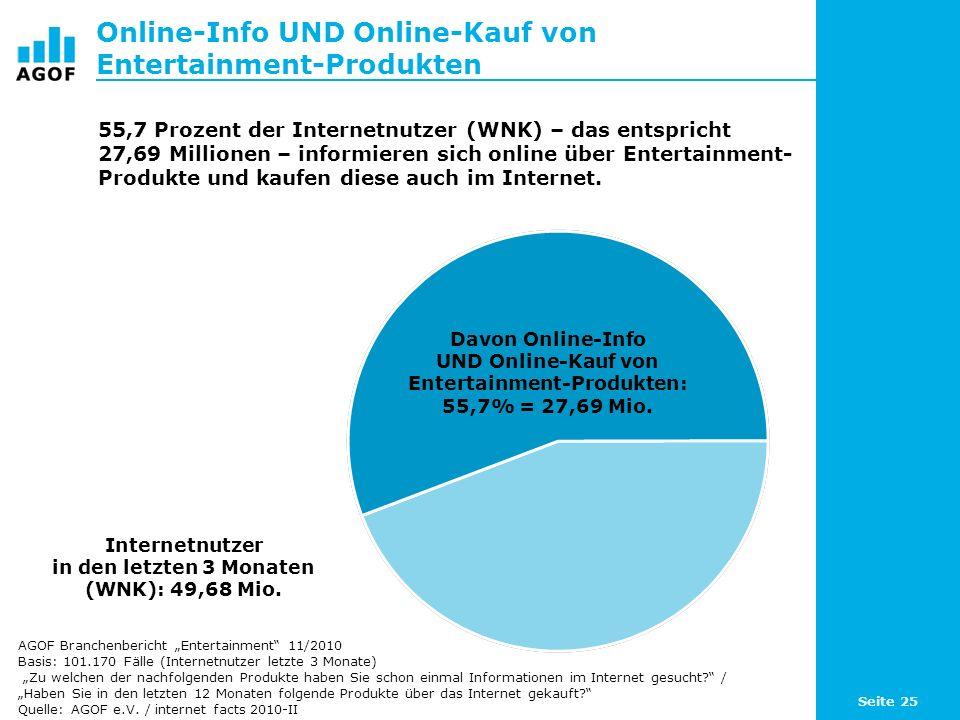 Seite 25 Online-Info UND Online-Kauf von Entertainment-Produkten Internetnutzer in den letzten 3 Monaten (WNK): 49,68 Mio. 55,7 Prozent der Internetnu