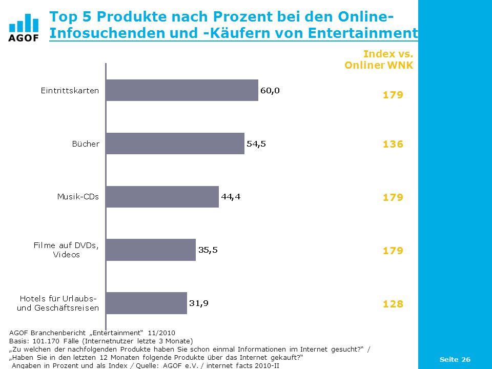 Seite 26 Top 5 Produkte nach Prozent bei den Online- Infosuchenden und -Käufern von Entertainment Basis: 101.170 Fälle (Internetnutzer letzte 3 Monate