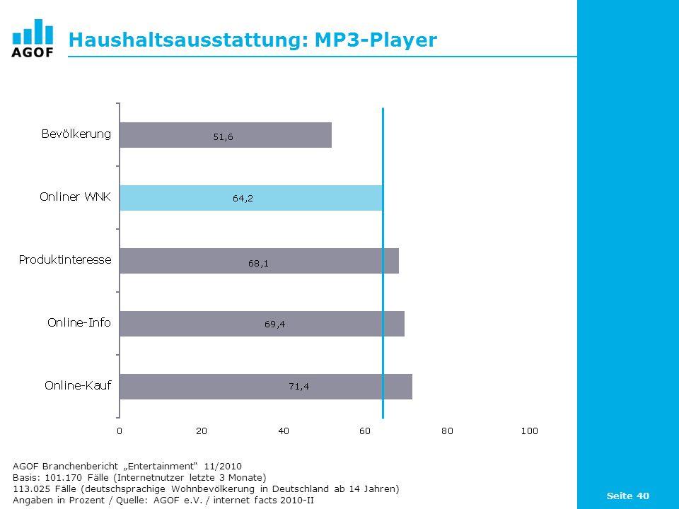 Seite 40 Haushaltsausstattung: MP3-Player Basis: 101.170 Fälle (Internetnutzer letzte 3 Monate) 113.025 Fälle (deutschsprachige Wohnbevölkerung in Deu