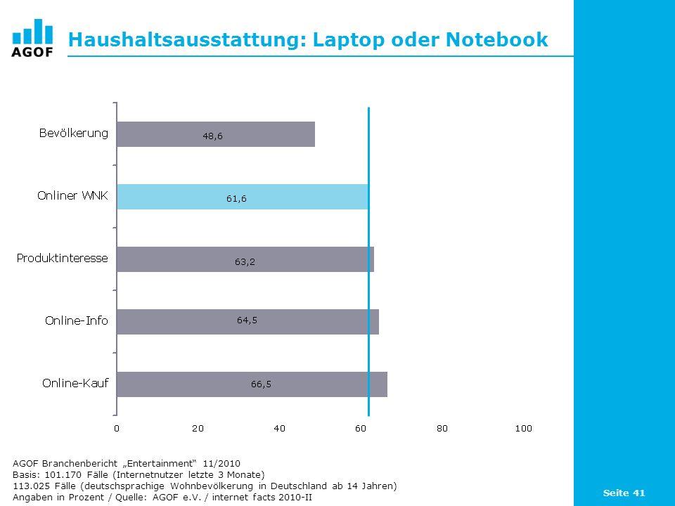 Seite 41 Haushaltsausstattung: Laptop oder Notebook Basis: 101.170 Fälle (Internetnutzer letzte 3 Monate) 113.025 Fälle (deutschsprachige Wohnbevölker
