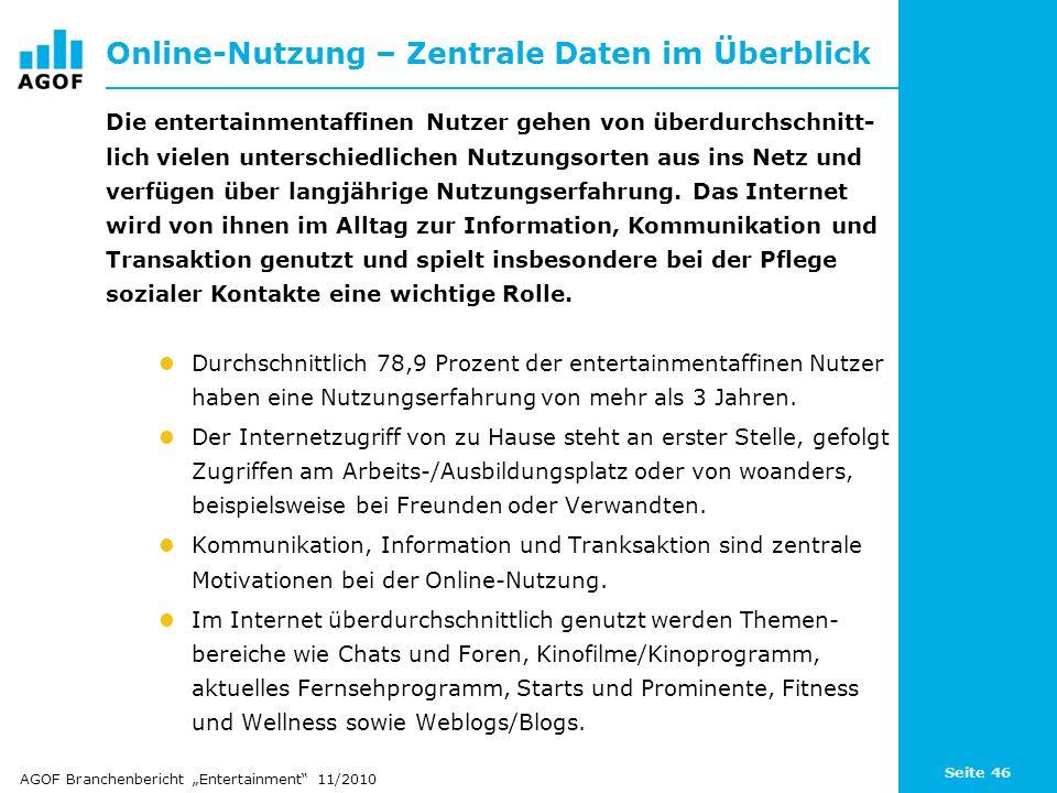 Seite 46 Online-Nutzung – Zentrale Daten im Überblick Die entertainmentaffinen Nutzer gehen von überdurchschnitt- lich vielen unterschiedlichen Nutzun
