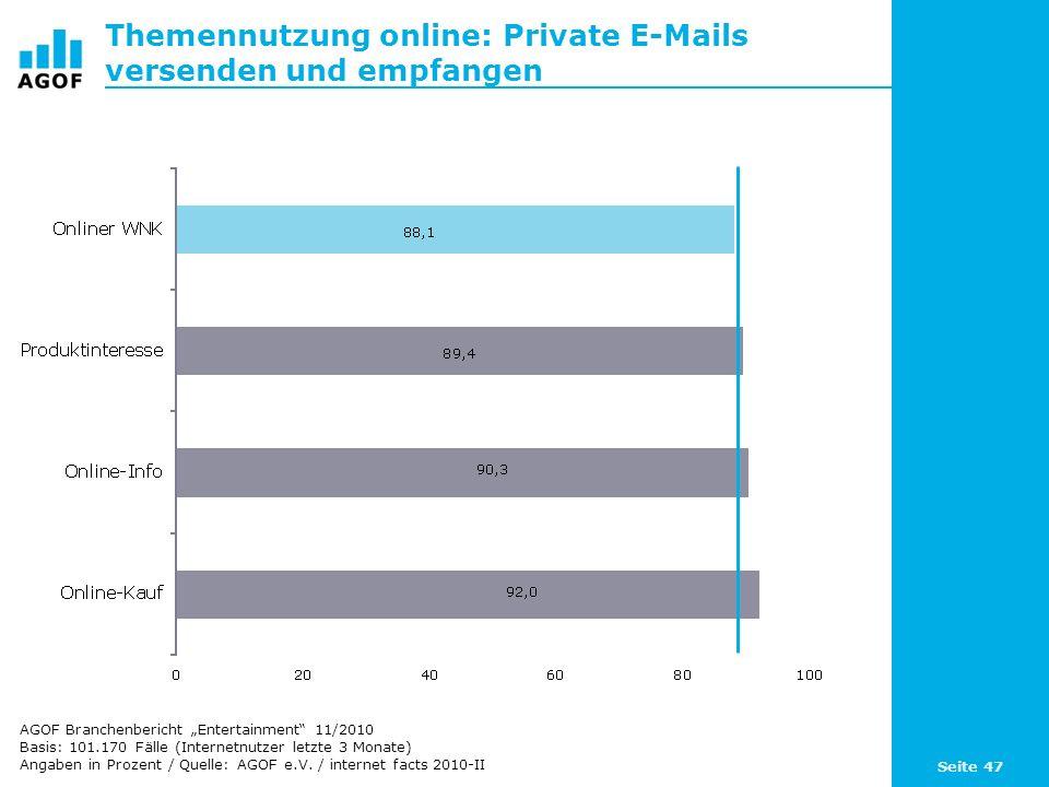 Seite 47 Themennutzung online: Private E-Mails versenden und empfangen Basis: 101.170 Fälle (Internetnutzer letzte 3 Monate) Angaben in Prozent / Quel