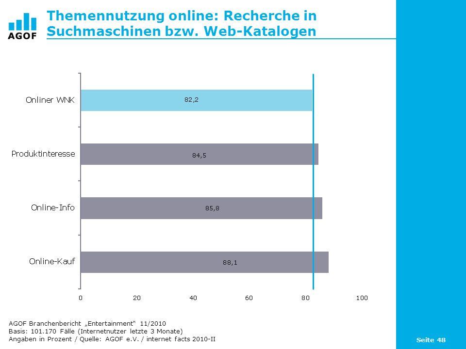 Seite 48 Themennutzung online: Recherche in Suchmaschinen bzw. Web-Katalogen Basis: 101.170 Fälle (Internetnutzer letzte 3 Monate) Angaben in Prozent