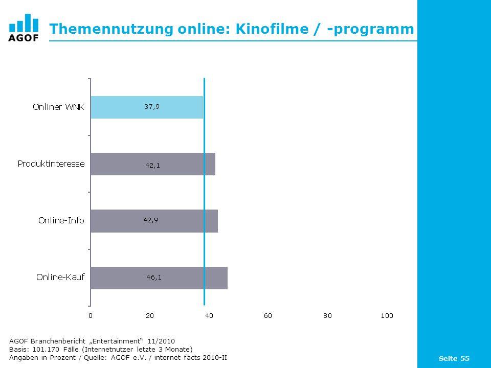 Seite 55 Themennutzung online: Kinofilme / -programm Basis: 101.170 Fälle (Internetnutzer letzte 3 Monate) Angaben in Prozent / Quelle: AGOF e.V. / in