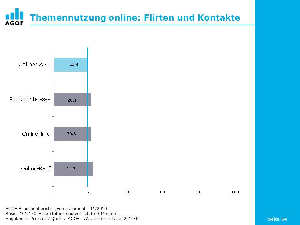Seite 64 Themennutzung online: Flirten und Kontakte Basis: 101.170 Fälle (Internetnutzer letzte 3 Monate) Angaben in Prozent / Quelle: AGOF e.V. / int