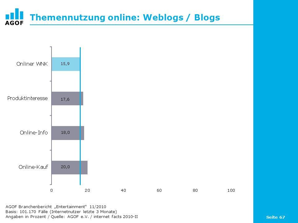 Seite 67 Themennutzung online: Weblogs / Blogs Basis: 101.170 Fälle (Internetnutzer letzte 3 Monate) Angaben in Prozent / Quelle: AGOF e.V. / internet