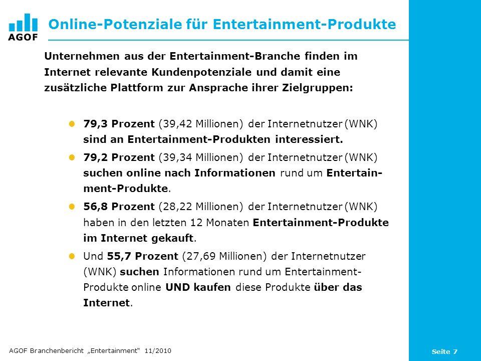Seite 7 Online-Potenziale für Entertainment-Produkte Unternehmen aus der Entertainment-Branche finden im Internet relevante Kundenpotenziale und damit