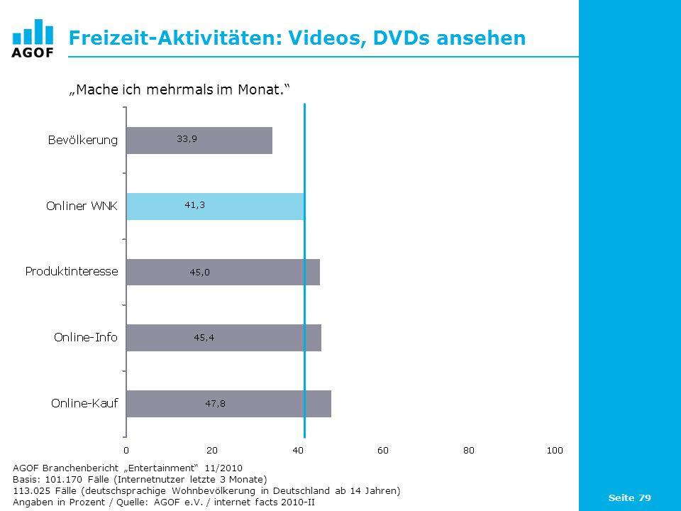 Seite 79 Freizeit-Aktivitäten: Videos, DVDs ansehen Basis: 101.170 Fälle (Internetnutzer letzte 3 Monate) 113.025 Fälle (deutschsprachige Wohnbevölker