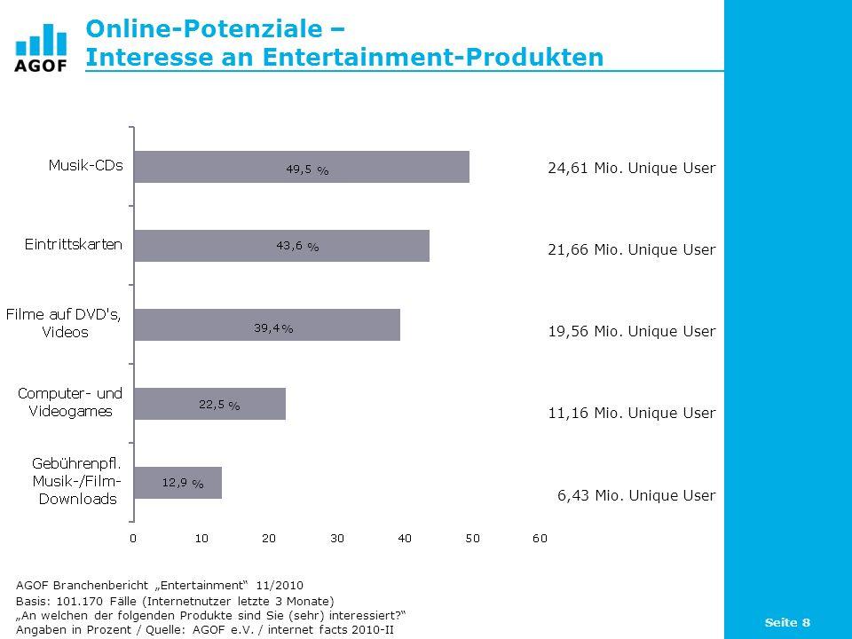 Seite 8 Online-Potenziale – Interesse an Entertainment-Produkten Basis: 101.170 Fälle (Internetnutzer letzte 3 Monate) An welchen der folgenden Produk