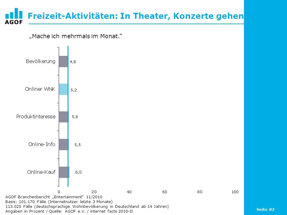 Seite 82 Freizeit-Aktivitäten: In Theater, Konzerte gehen Basis: 101.170 Fälle (Internetnutzer letzte 3 Monate) 113.025 Fälle (deutschsprachige Wohnbe