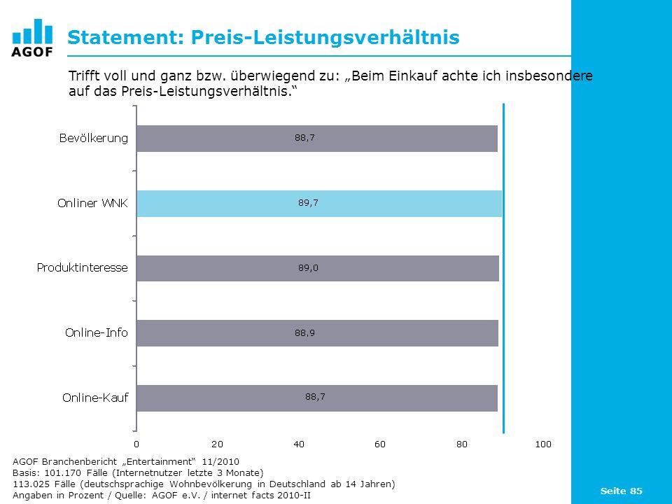 Seite 85 Statement: Preis-Leistungsverhältnis Basis: 101.170 Fälle (Internetnutzer letzte 3 Monate) 113.025 Fälle (deutschsprachige Wohnbevölkerung in