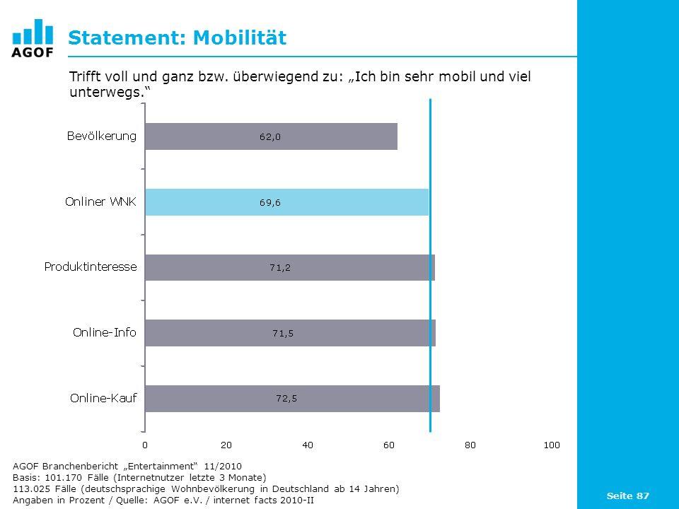 Seite 87 Statement: Mobilität Basis: 101.170 Fälle (Internetnutzer letzte 3 Monate) 113.025 Fälle (deutschsprachige Wohnbevölkerung in Deutschland ab