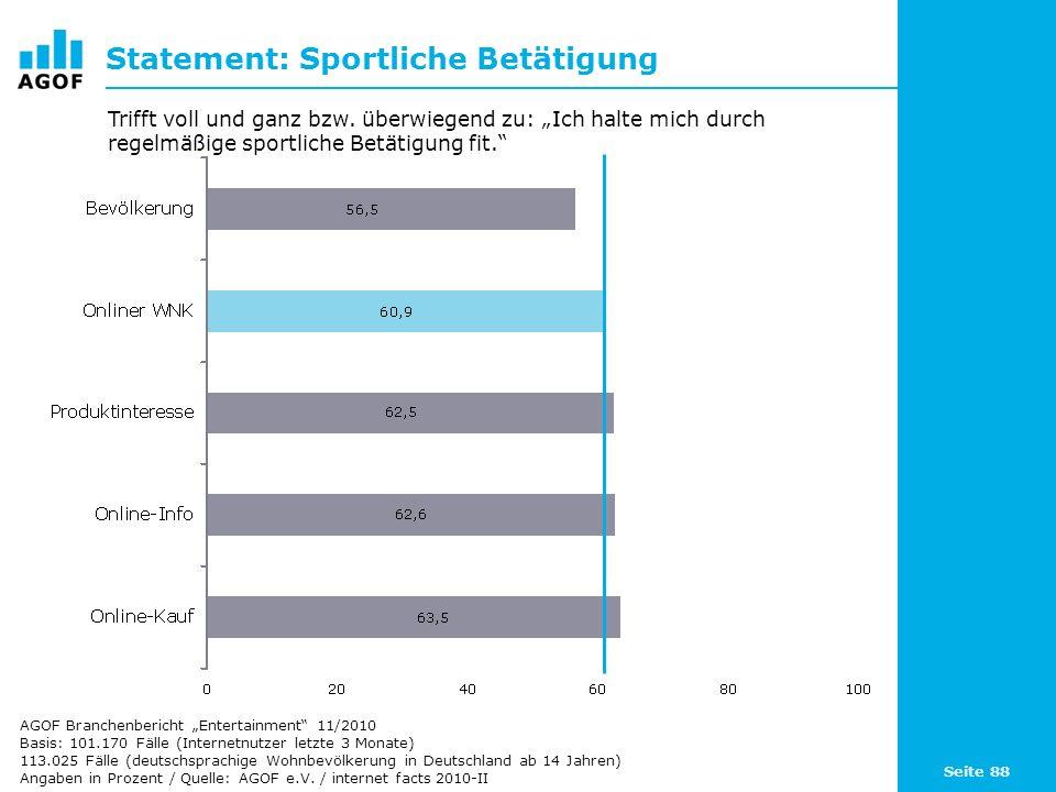 Seite 88 Statement: Sportliche Betätigung Basis: 101.170 Fälle (Internetnutzer letzte 3 Monate) 113.025 Fälle (deutschsprachige Wohnbevölkerung in Deu