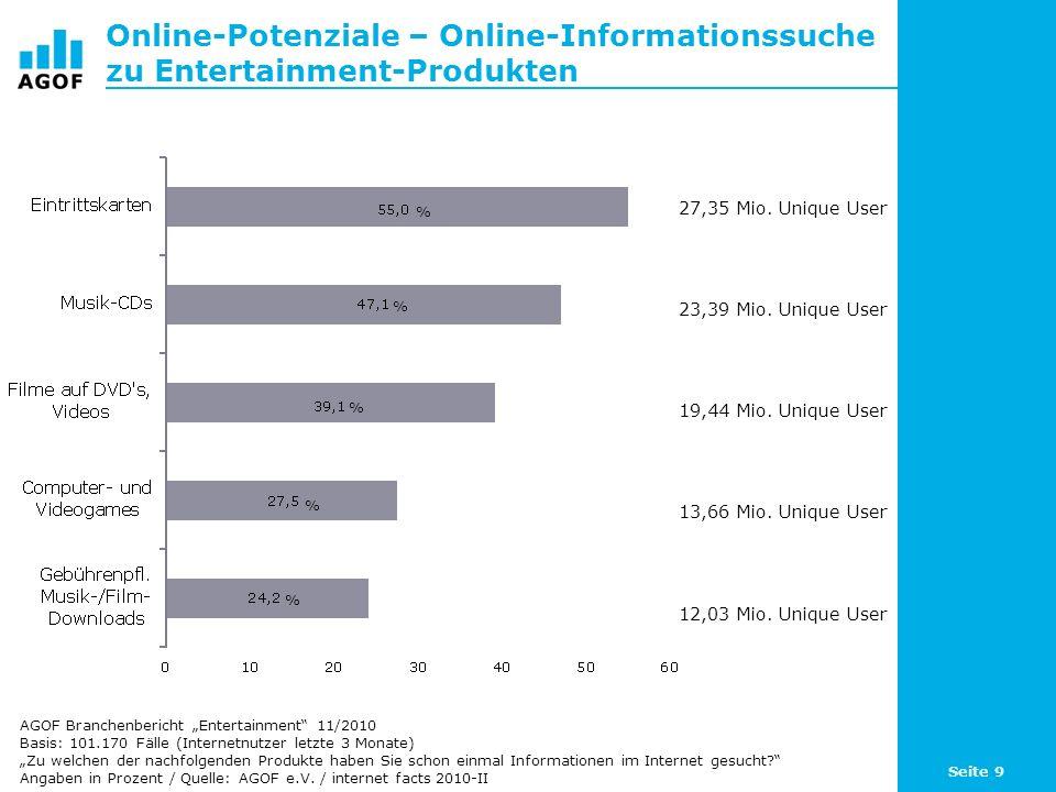 Seite 9 Online-Potenziale – Online-Informationssuche zu Entertainment-Produkten Basis: 101.170 Fälle (Internetnutzer letzte 3 Monate) Zu welchen der n