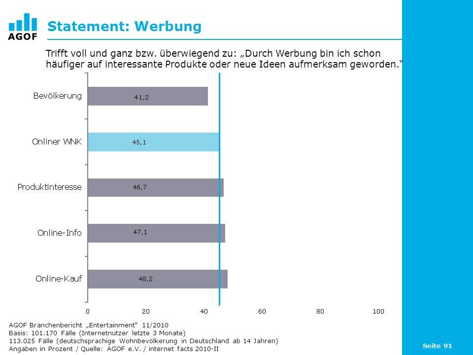 Seite 91 Statement: Werbung Basis: 101.170 Fälle (Internetnutzer letzte 3 Monate) 113.025 Fälle (deutschsprachige Wohnbevölkerung in Deutschland ab 14