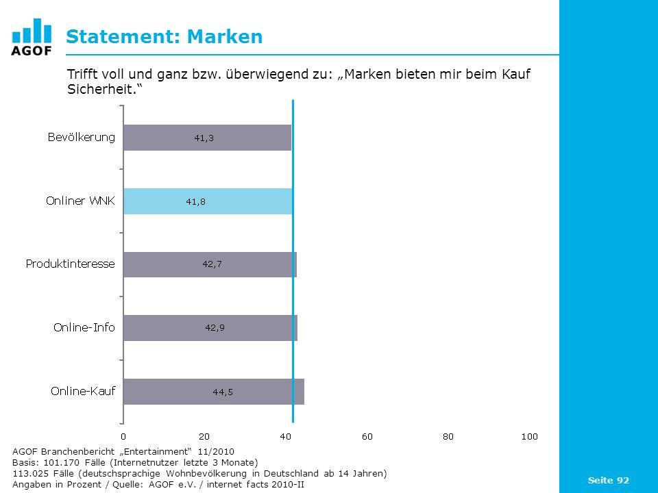 Seite 92 Statement: Marken Basis: 101.170 Fälle (Internetnutzer letzte 3 Monate) 113.025 Fälle (deutschsprachige Wohnbevölkerung in Deutschland ab 14